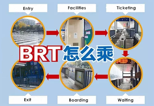 how to take wenzhou brt